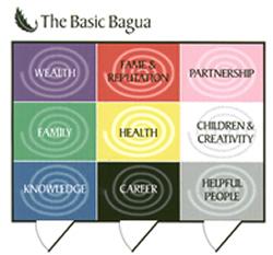The Basic Bagua